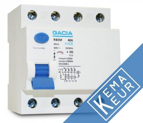 GACIA aardlekschakelaar 30mA 4P